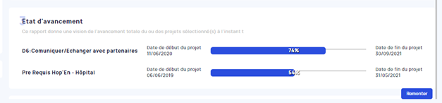 Avancée des projets avec Facility Project